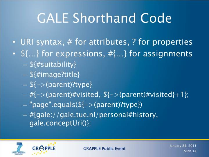 GALE Shorthand Code