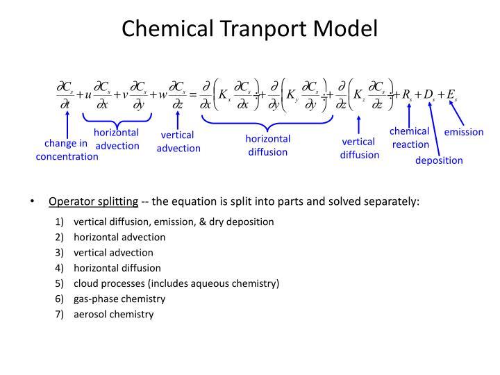 Chemical Tranport Model