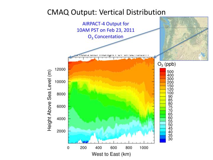 CMAQ Output: Vertical Distribution