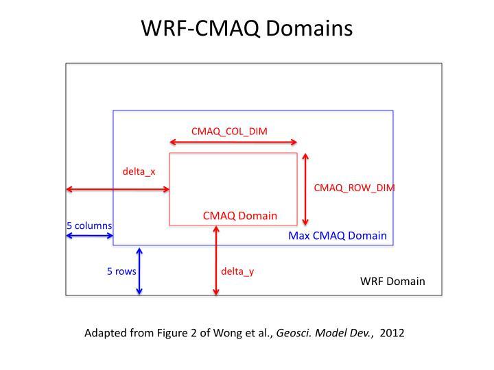 WRF-CMAQ Domains