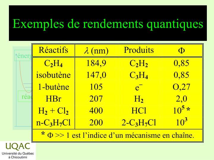 Exemples de rendements quantiques