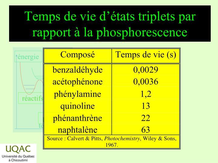 Temps de vie d'états triplets par rapport à la phosphorescence