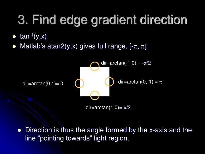 3. Find edge gradient direction