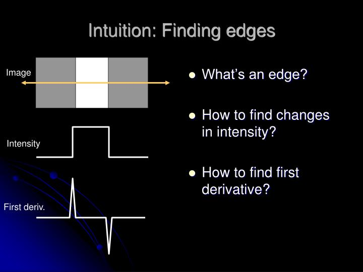 Intuition: Finding edges