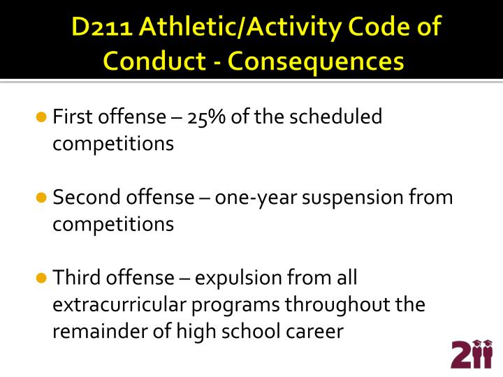 D211 Athletic/Activity Code of Conduct - Consequences