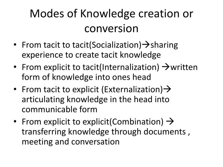 Modes of Knowledge creation or conversion