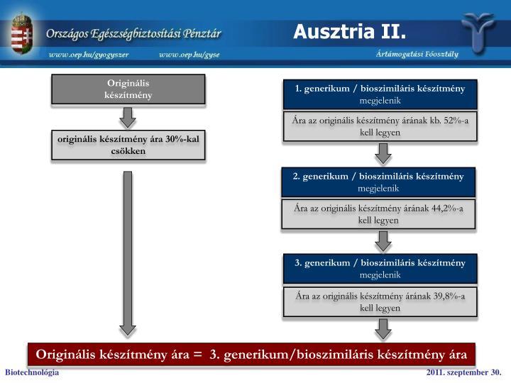Ausztria II.