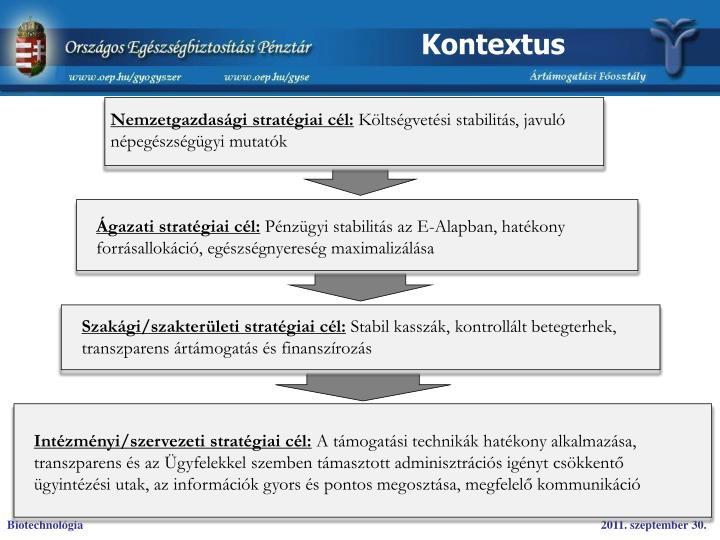 Kontextus
