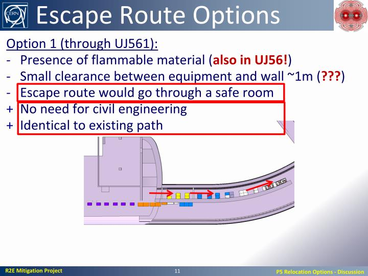 Escape Route Options