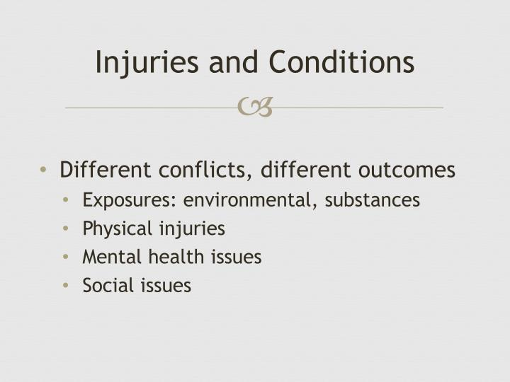 Injuries and Conditions