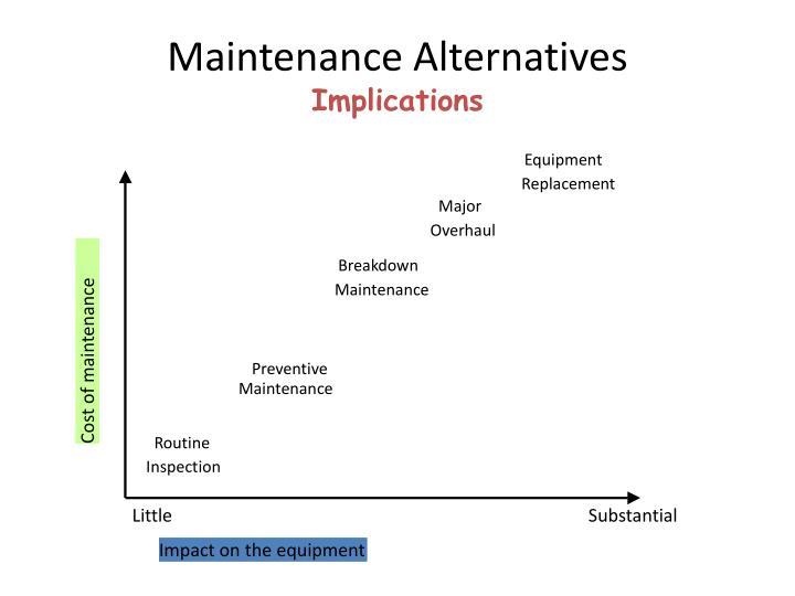 Maintenance Alternatives