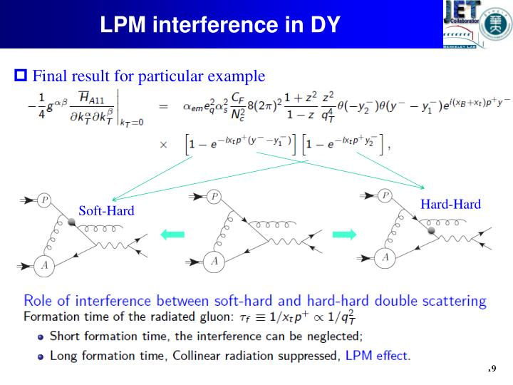 LPM interference in DY