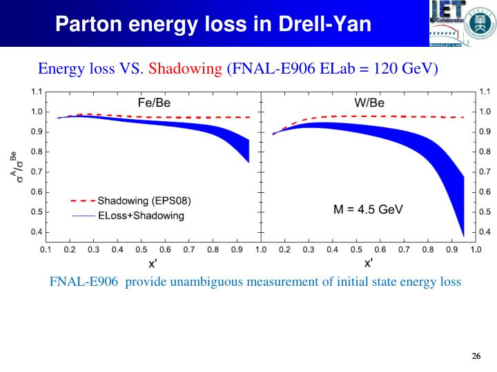 Parton energy loss in