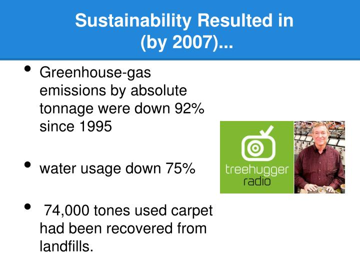 Sustainability Resulted in