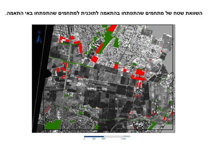 השוואת שטח של מתחמים שהתפתחו בהתאמה לתוכנית למתחמים שהתפתחו באי התאמה
