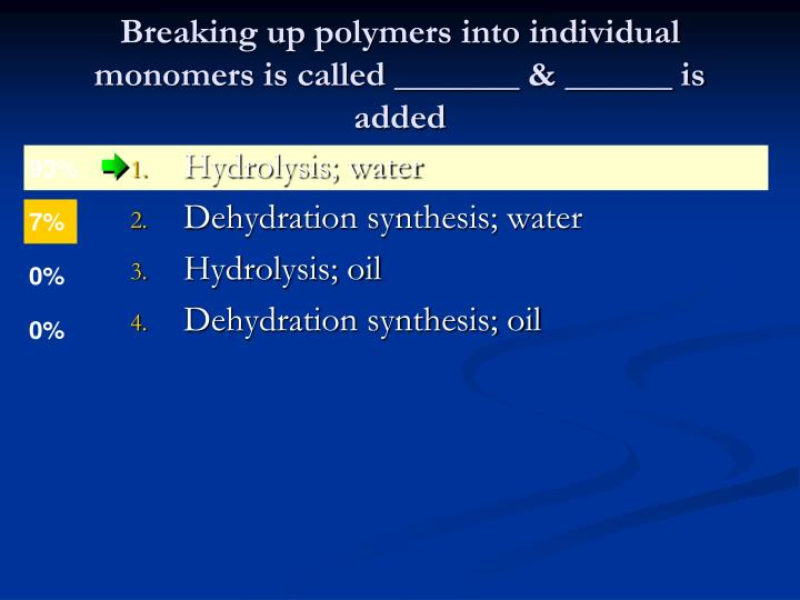 Breaking up polymers into individual monomers is called _______ & ______ is added