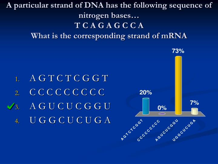 A particular strand of DNA has the following sequence of nitrogen bases…