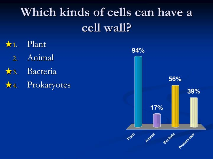 Which kinds of cells can have a cell wall?