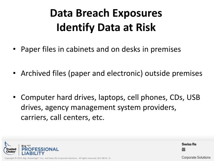 Data Breach Exposures