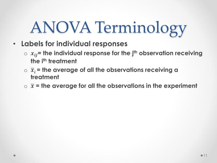 ANOVA Terminology