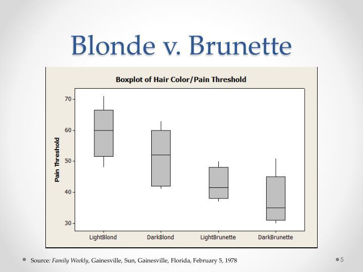 Blonde v. Brunette