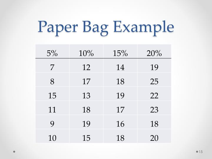 Paper Bag Example
