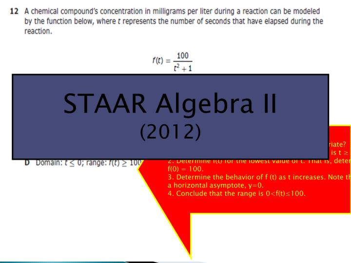 STAAR Algebra II