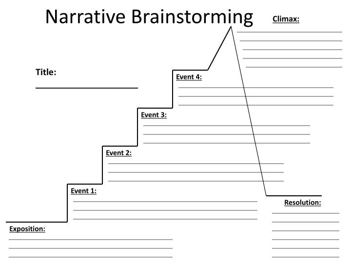 Narrative brainstorming