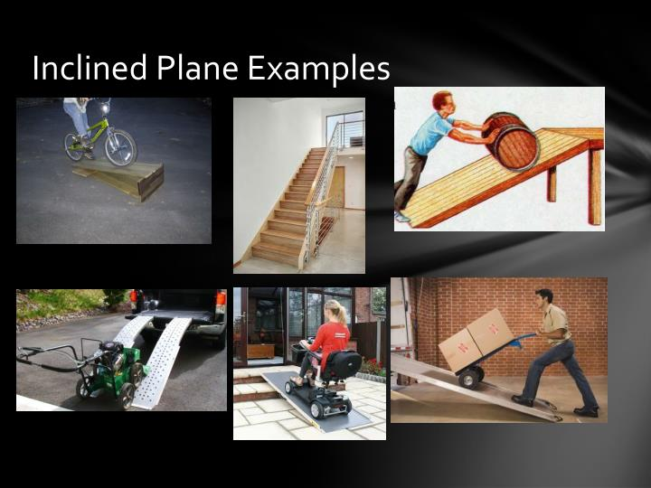 Inclined Plane Examples