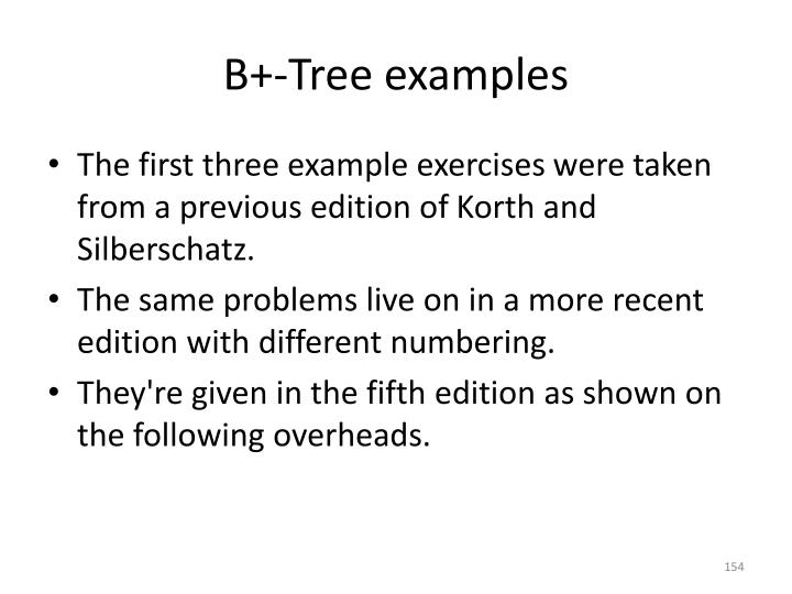 B+-Tree examples