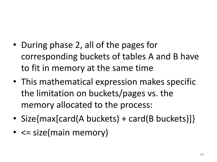 During phase 2, all of the pages for corresponding buckets of tables A and B have to fit in memory at the same time