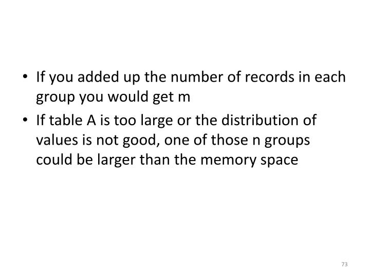If you added up the number of records in each group you would get m