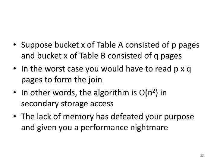 Suppose bucket x of Table A consisted of p pages and bucket x of Table B consisted of q pages