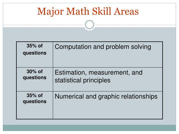 Major Math Skill Areas