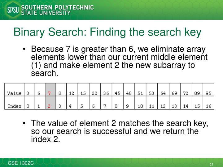 Binary Search: Finding the search key