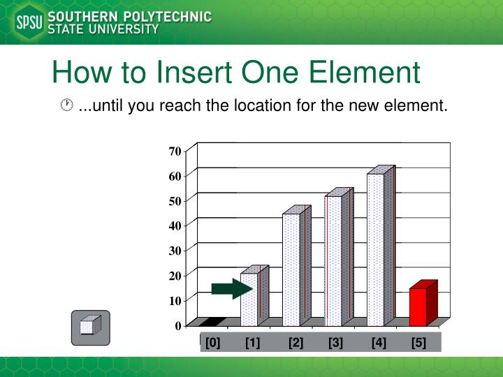 ...until you reach the location for the new element.
