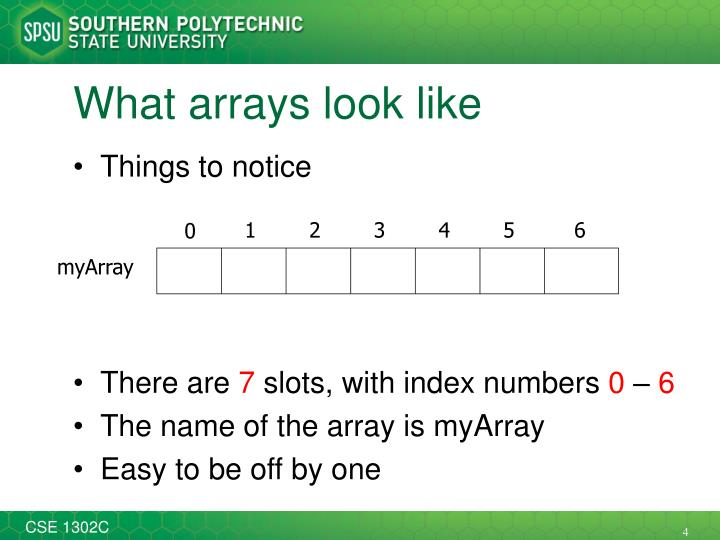 What arrays look like