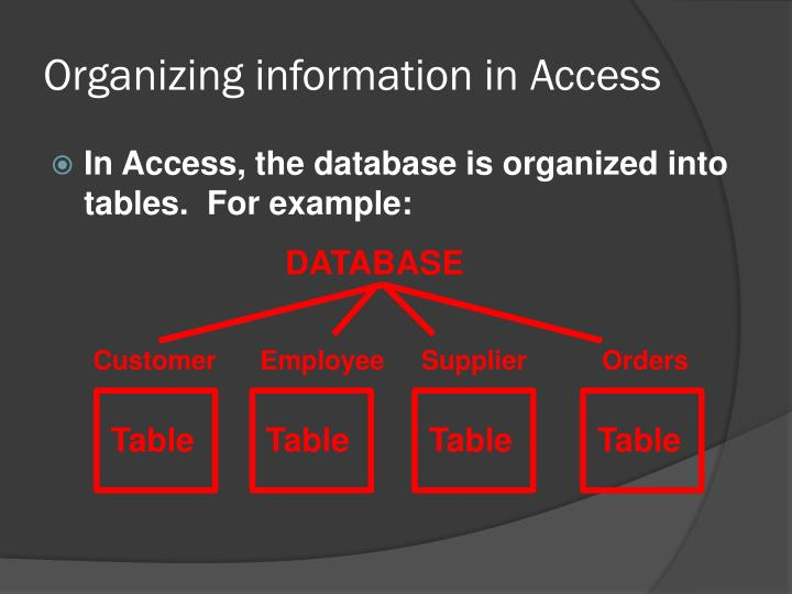 Organizing information in Access