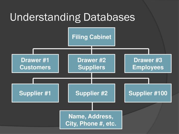 Understanding Databases
