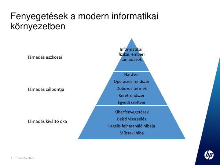 Fenyegetések a modern informatikai környezetben