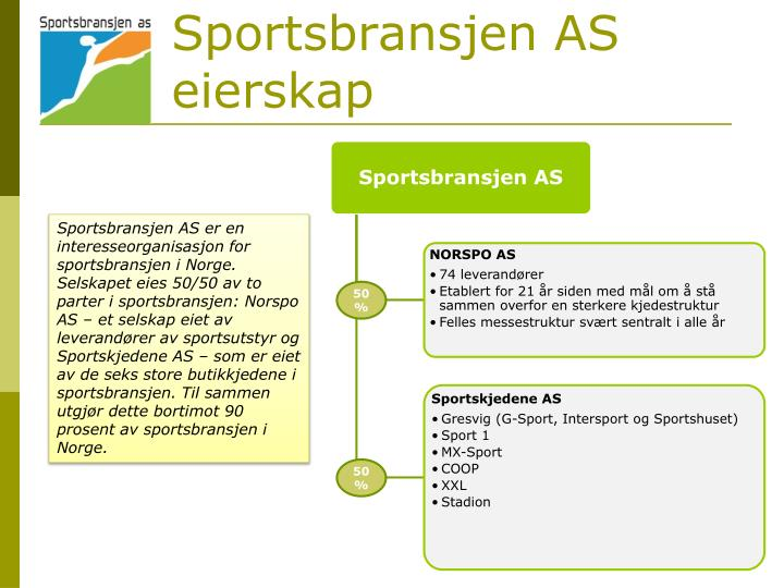 Sportsbransjen AS eierskap
