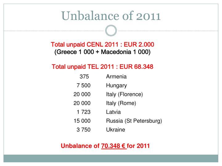 Unbalance of 2011