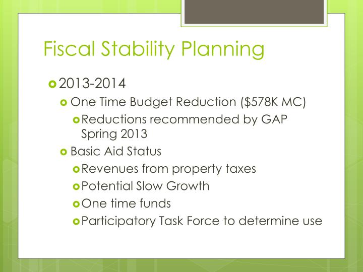 Fiscal Stability Planning