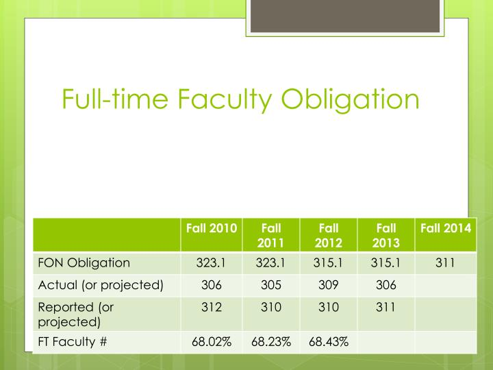 Full-time Faculty Obligation
