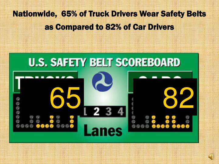 Nationwide,  65% of Truck Drivers Wear Safety Belts