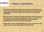 typical year facts