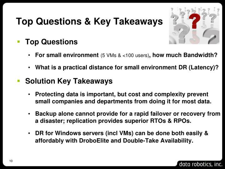 Top Questions & Key Takeaways