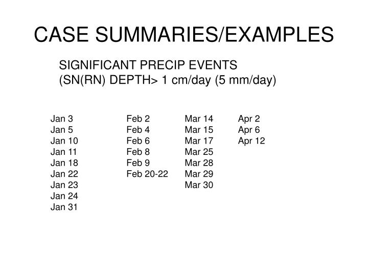 CASE SUMMARIES/EXAMPLES