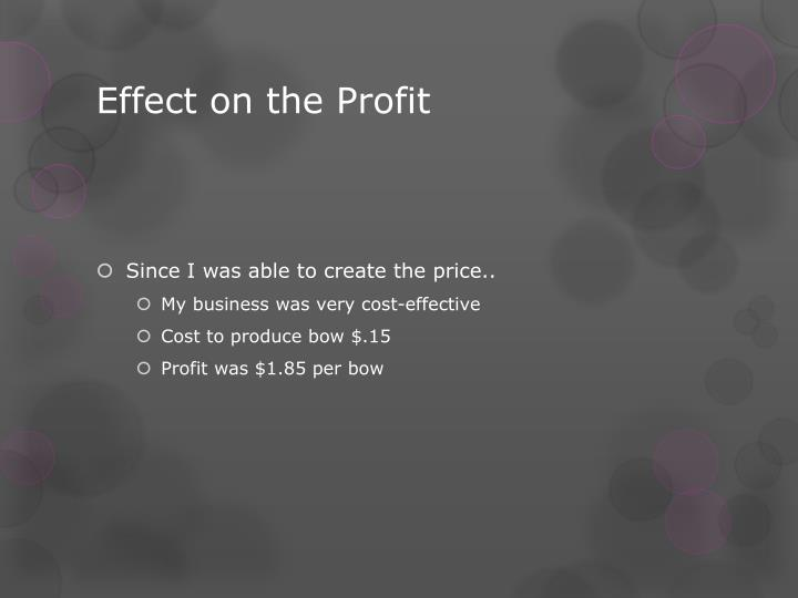 Effect on the Profit