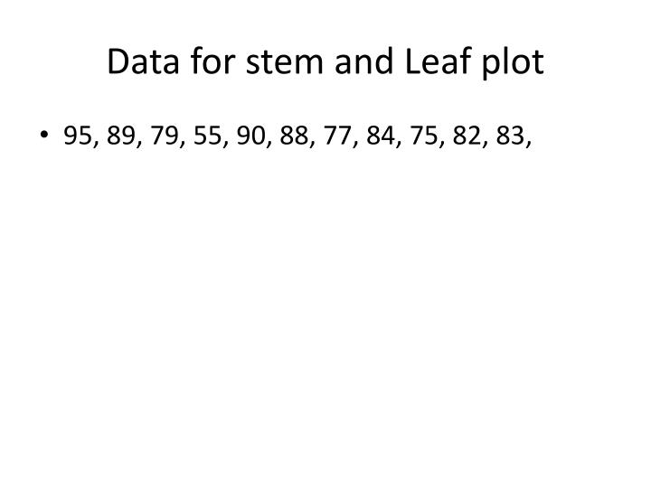 Data for stem and Leaf plot